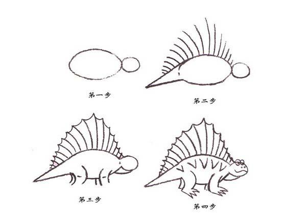 小朋友们都很喜欢恐龙这种神秘而庞大的生物,今天我们学习异齿龙的简笔画画法,学会画异齿龙的同时让我们一起了解一下 异齿龙吧!尽管一般大众将异齿龙联想是恐龙的一份子,但异齿龙其实并不是恐龙。更确切地说,它们被归类为盘龙目。异齿龙的化石在北美与欧洲等地均有发现。