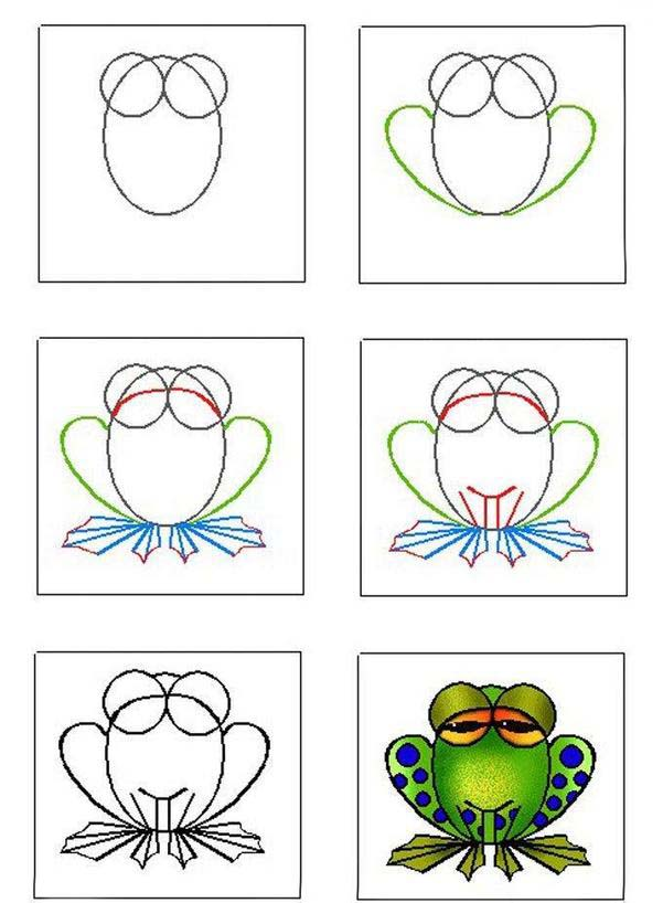 兒童畫 03  兒童畫教程 03  青蛙簡筆畫畫法      用彩色鉛筆繪畫